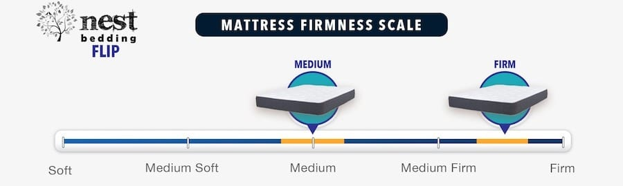 nest bedding flip mattress review firmness rating