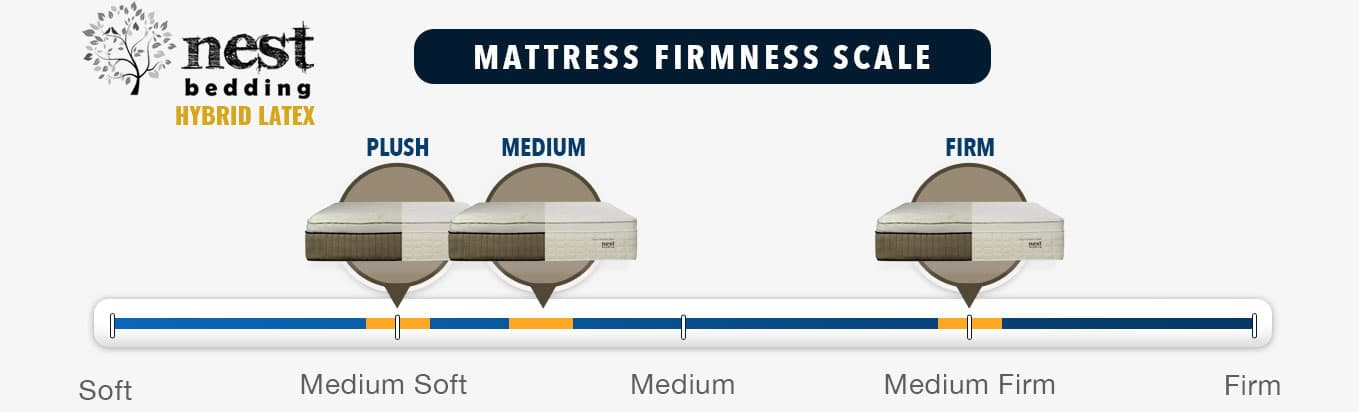 nest bedding hybrid latex mattress review firmness