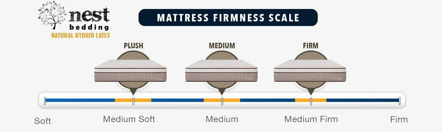 Nest Bedding Latex Hybrid Mattress Firmness Graphic