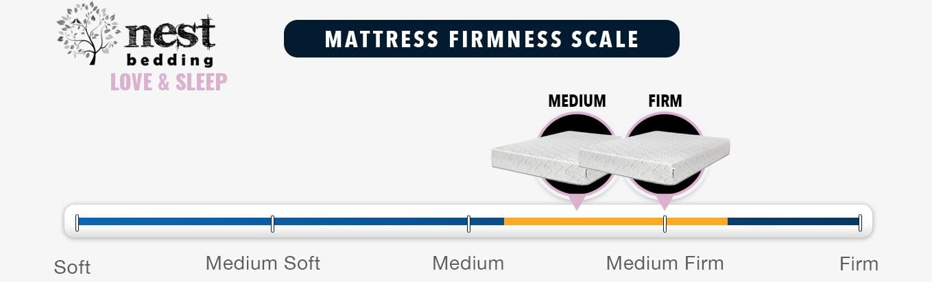 nest bedding love and sleep mattress review firmness
