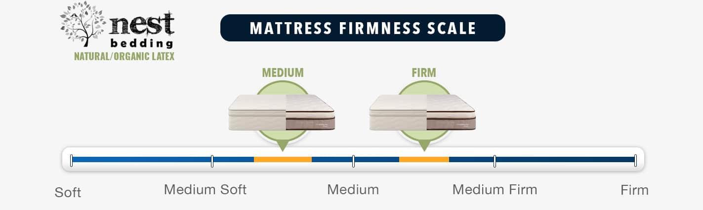 Nest Bedding Natural Organic Latex Mattress Firmness