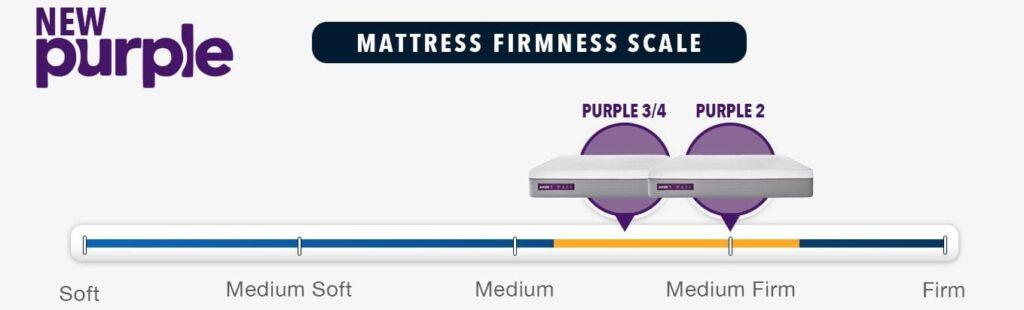 new purple mattress firmness