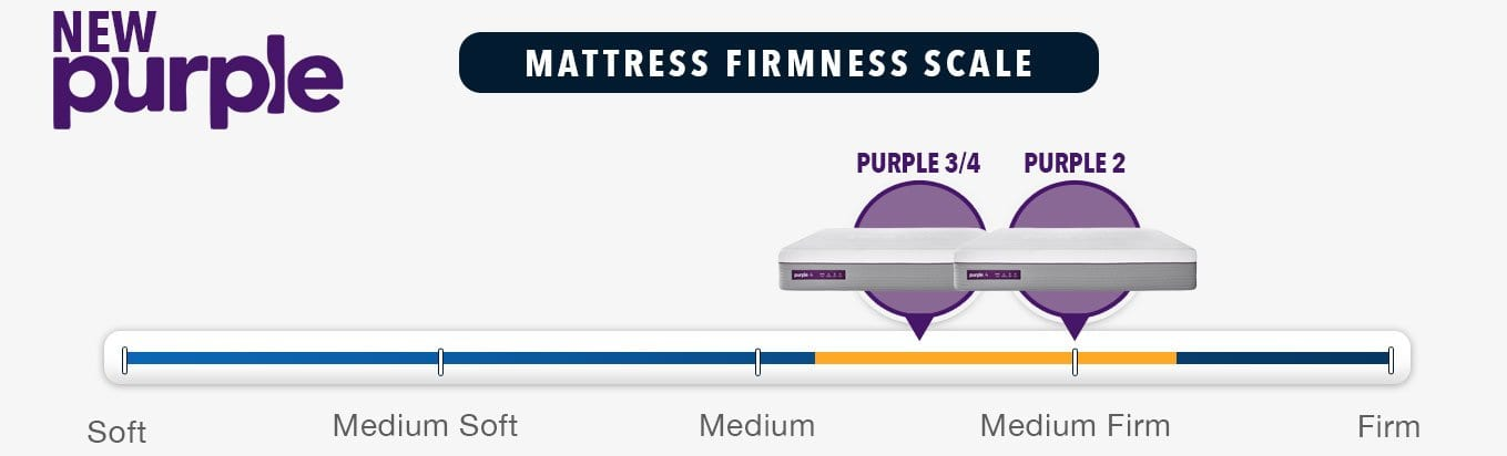 new purple mattress firmness