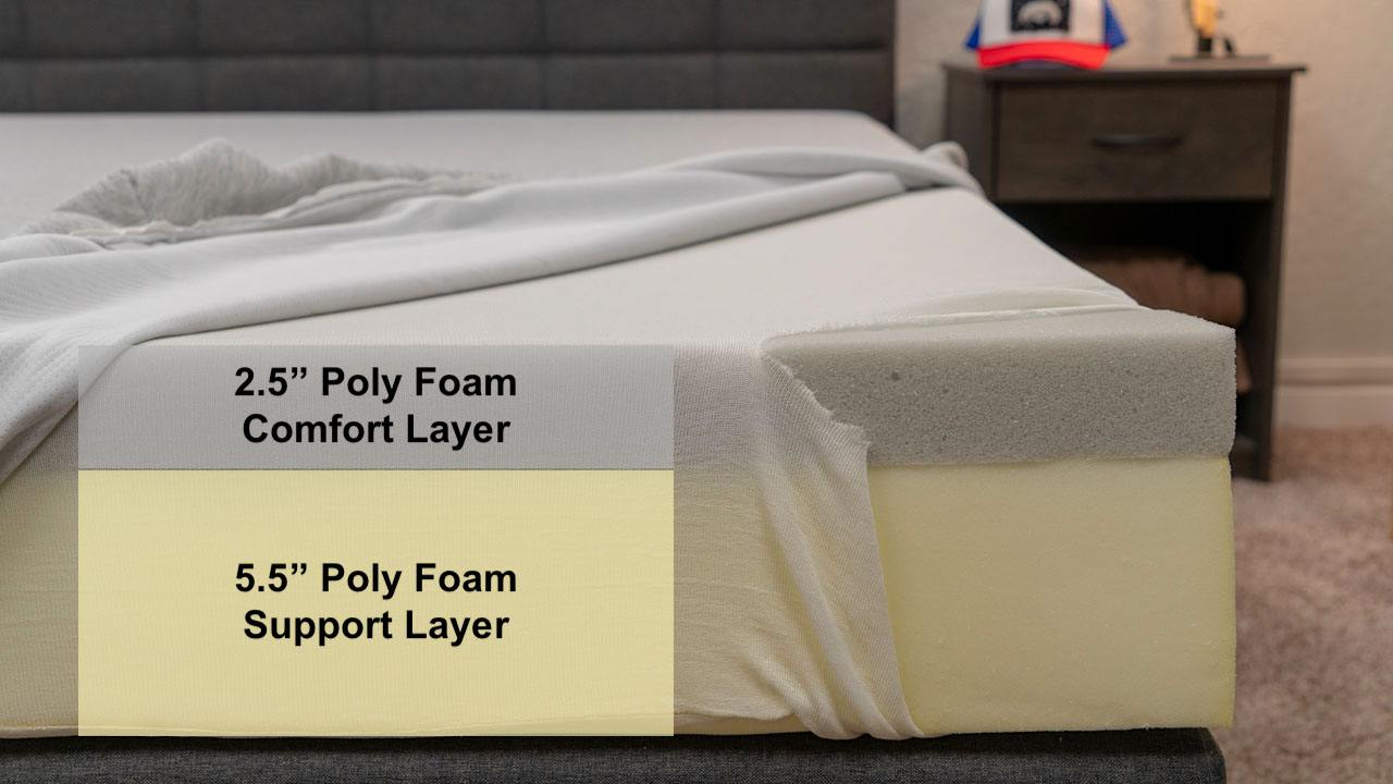 nod mattress layers