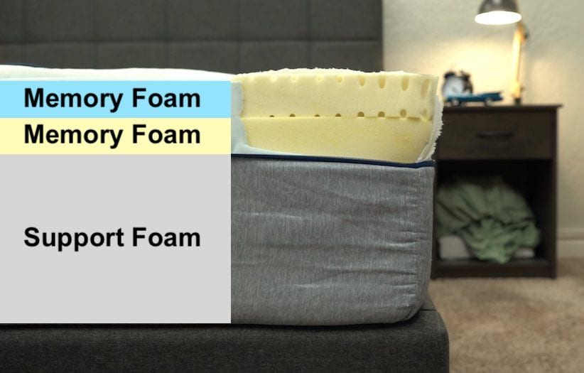 novosbed mattress review construction and layers