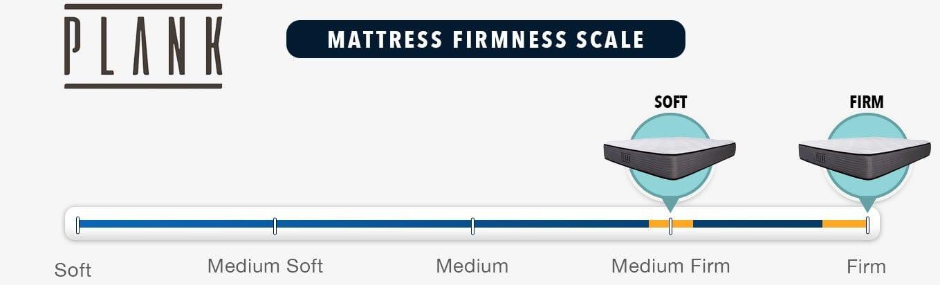 plank mattress firmness