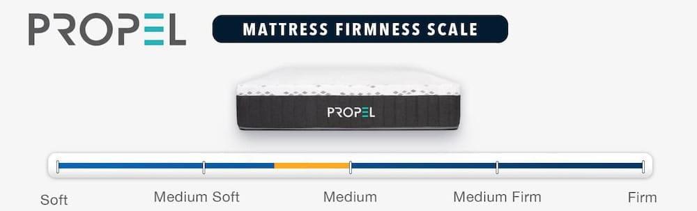propel mattress review firmness rating softness brooklyn bedding