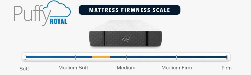 Puffy Royal mattress review firmness