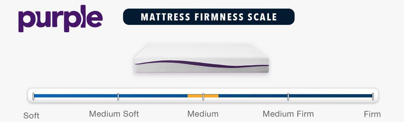 purple mattress review firmness