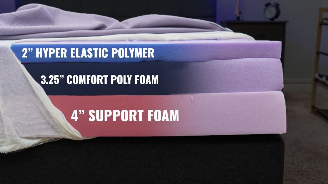 purple mattress review layers