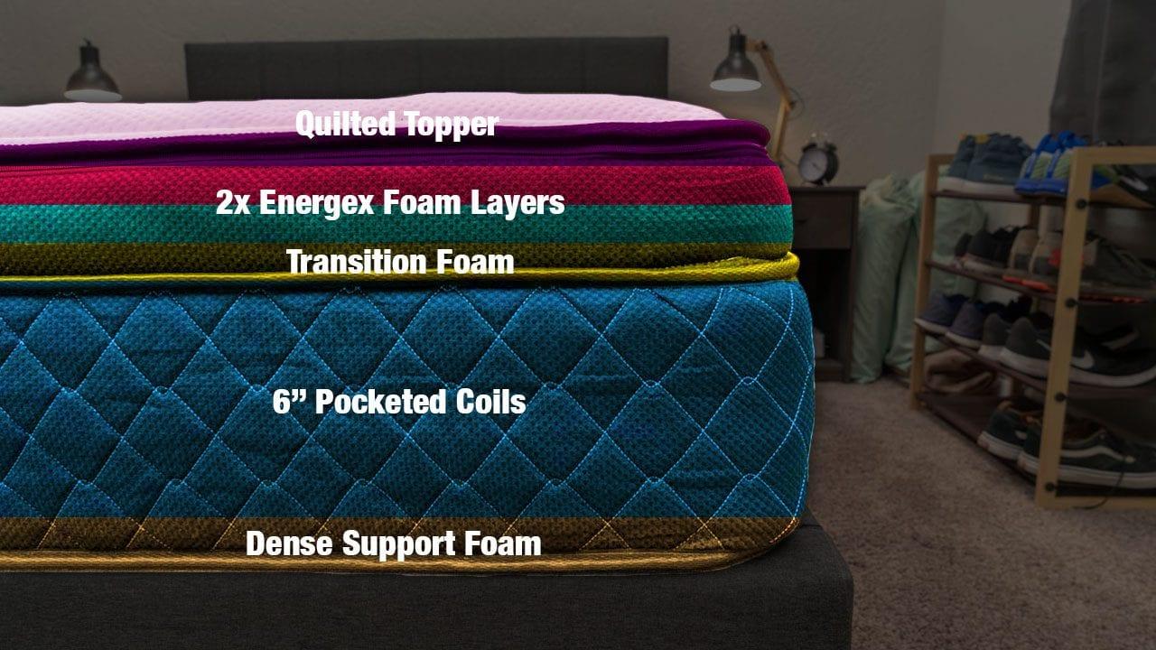 rubix mattress review layers