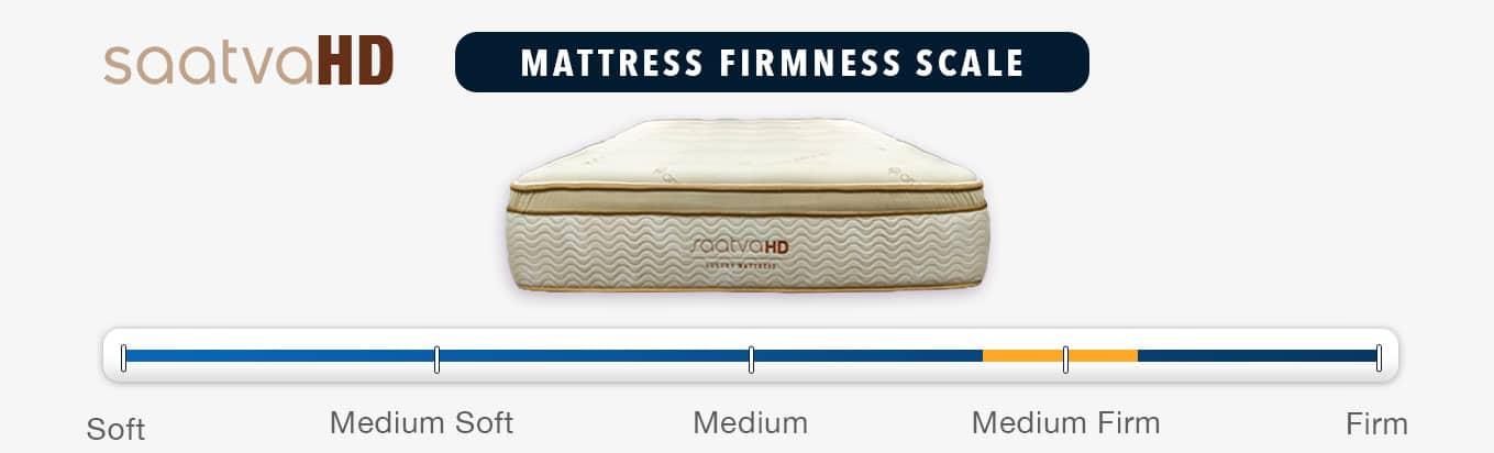 saatva hd mattress review firmness