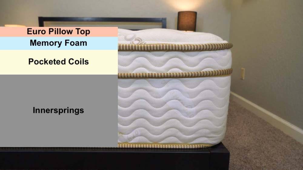 saatva mattress review construction and layers