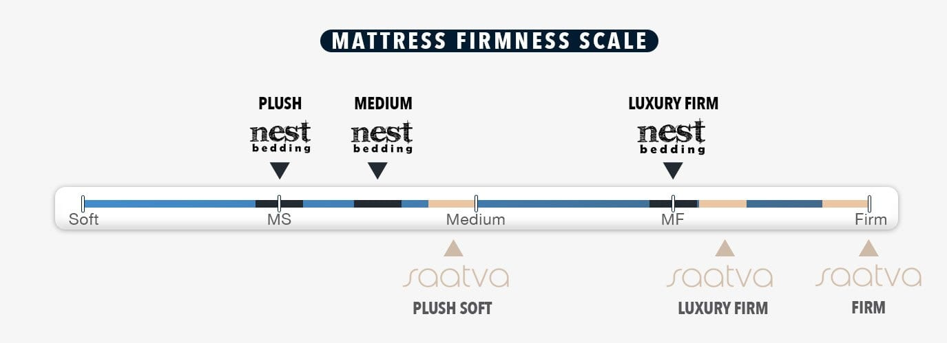 saatva vs nest bedding alexander mattress review and comparison bed