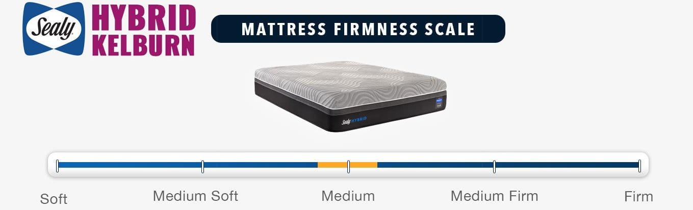 sealy posturepedic mattress review hybrid kellburn deal promo code discount firmness