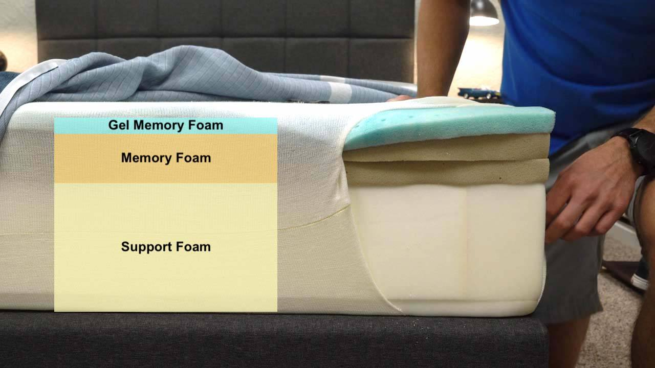 serta icomfort review max blue mattress construction