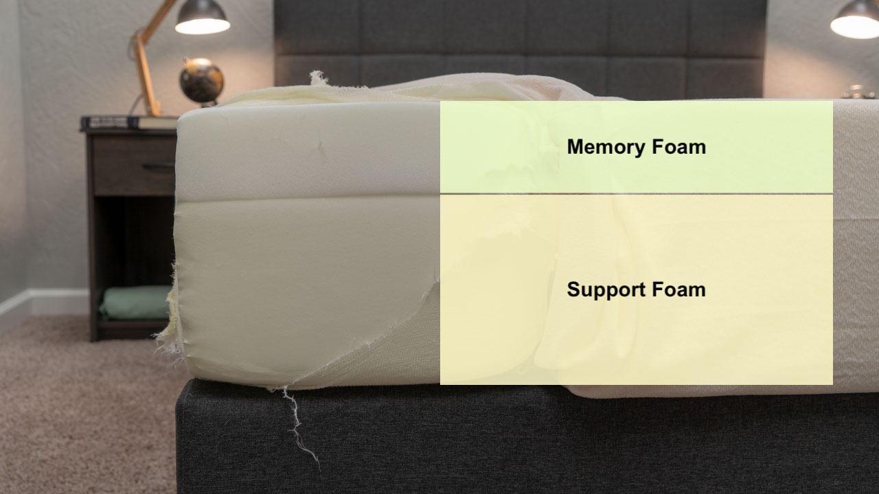 signature sleep mattress review memoir 12 memory foam bed amazon construction