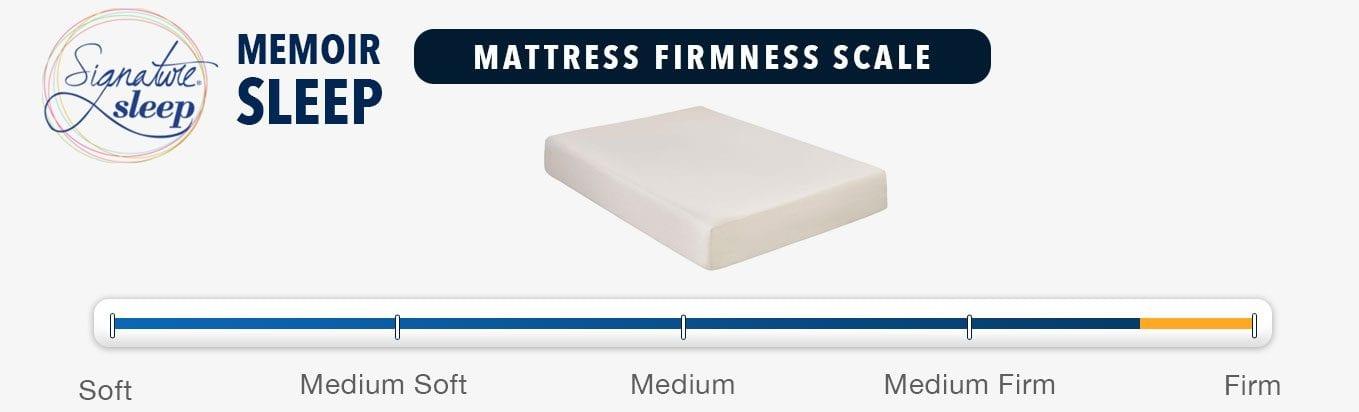 signature sleep mattress review memoir 12 memory foam bed amazon firmness