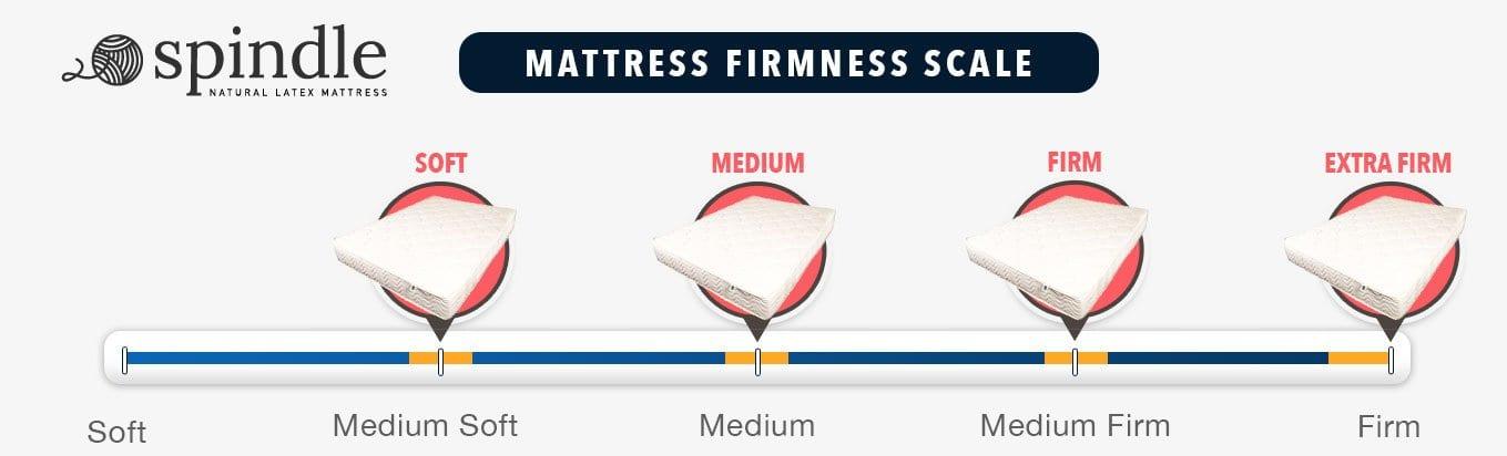 spindle mattress review firmness