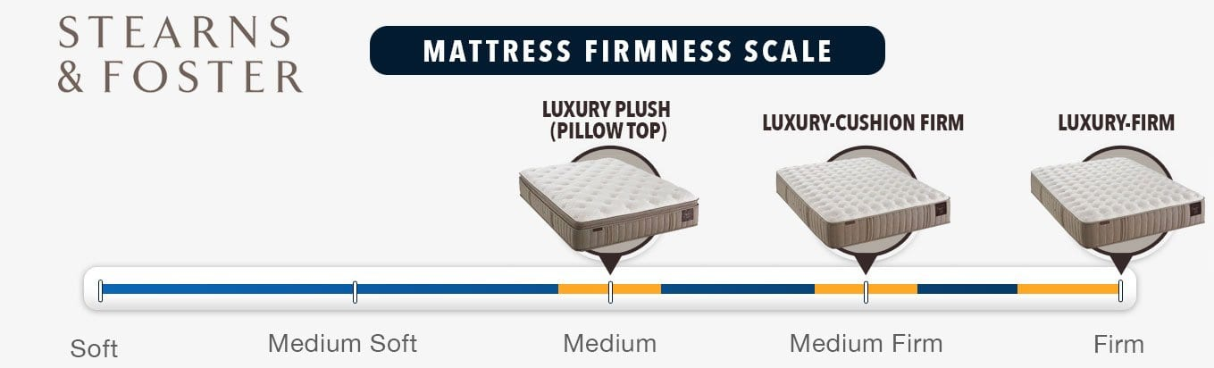 stearns and foster mattress review addison grace