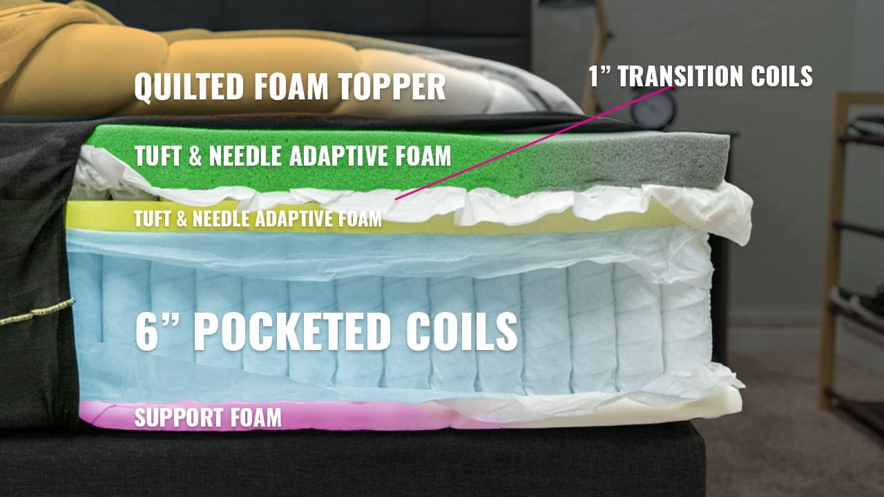 tuft and needle hybrid mattress layers