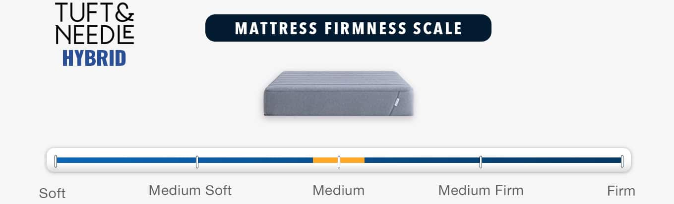 tuft and needle hybrid mattress review