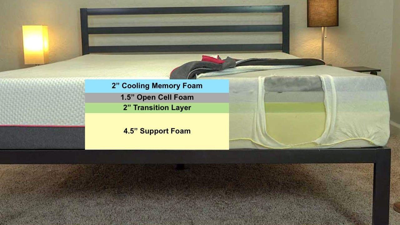 tulo mattress review construction