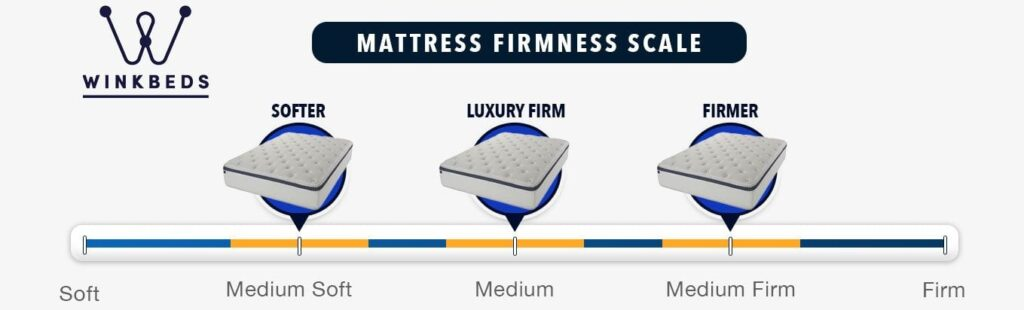 winkbed mattress review firmness and feel