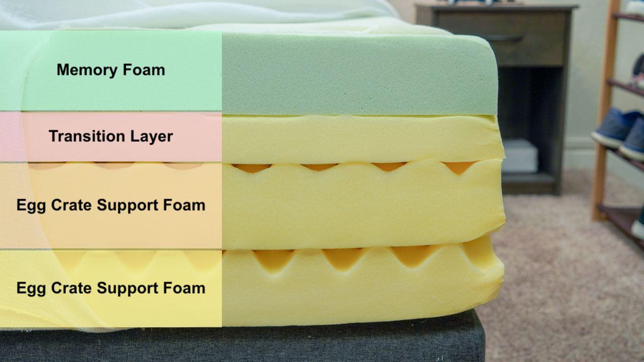 zinus green tea mattress review construction and layers