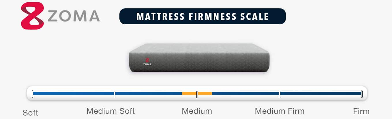 zoma mattress review firmness
