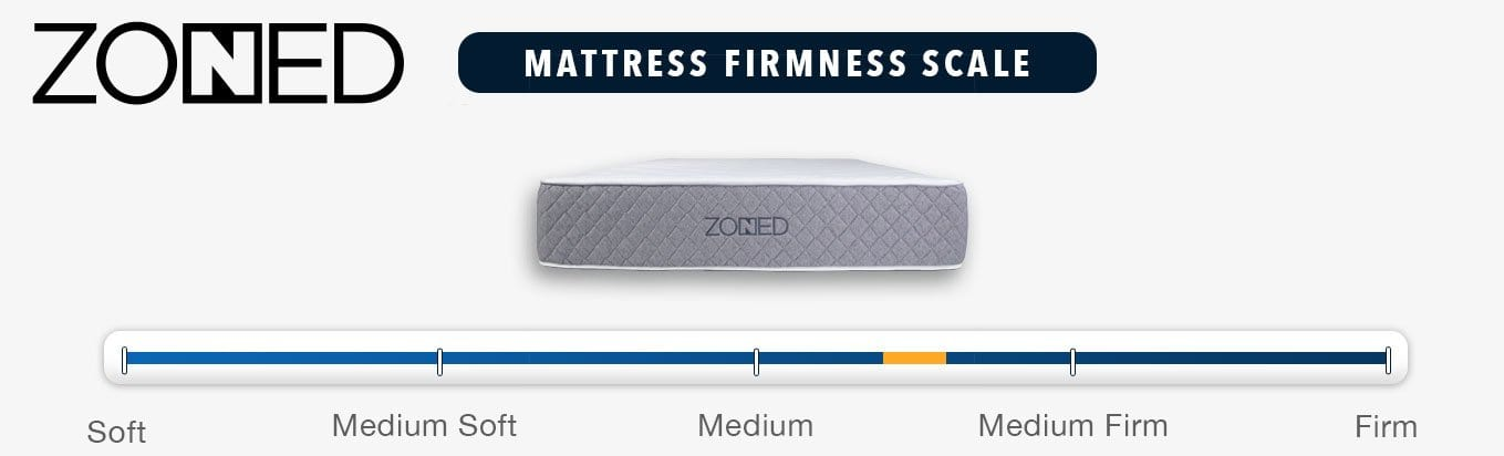 zoned mattress review firmness