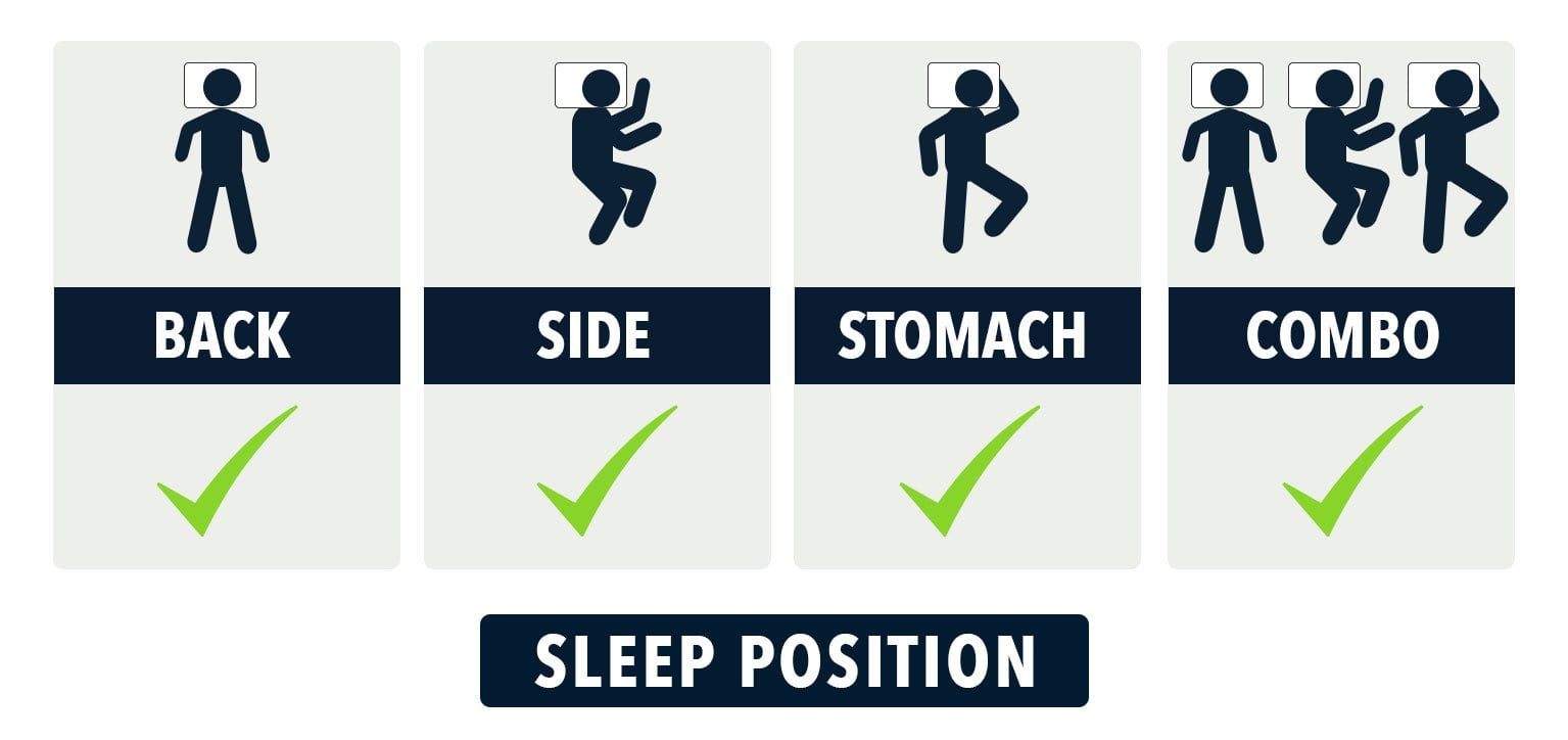 mattress review sleeping positions side back stomach combo