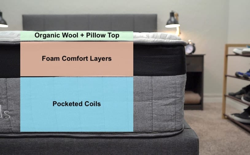 amore mattress reviews luxury hybrid construction