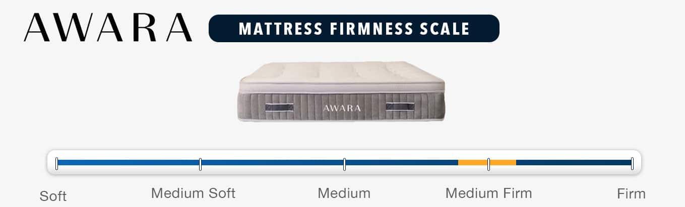 awara mattress review firmness rating