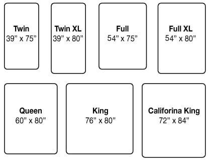bed sizes comparison