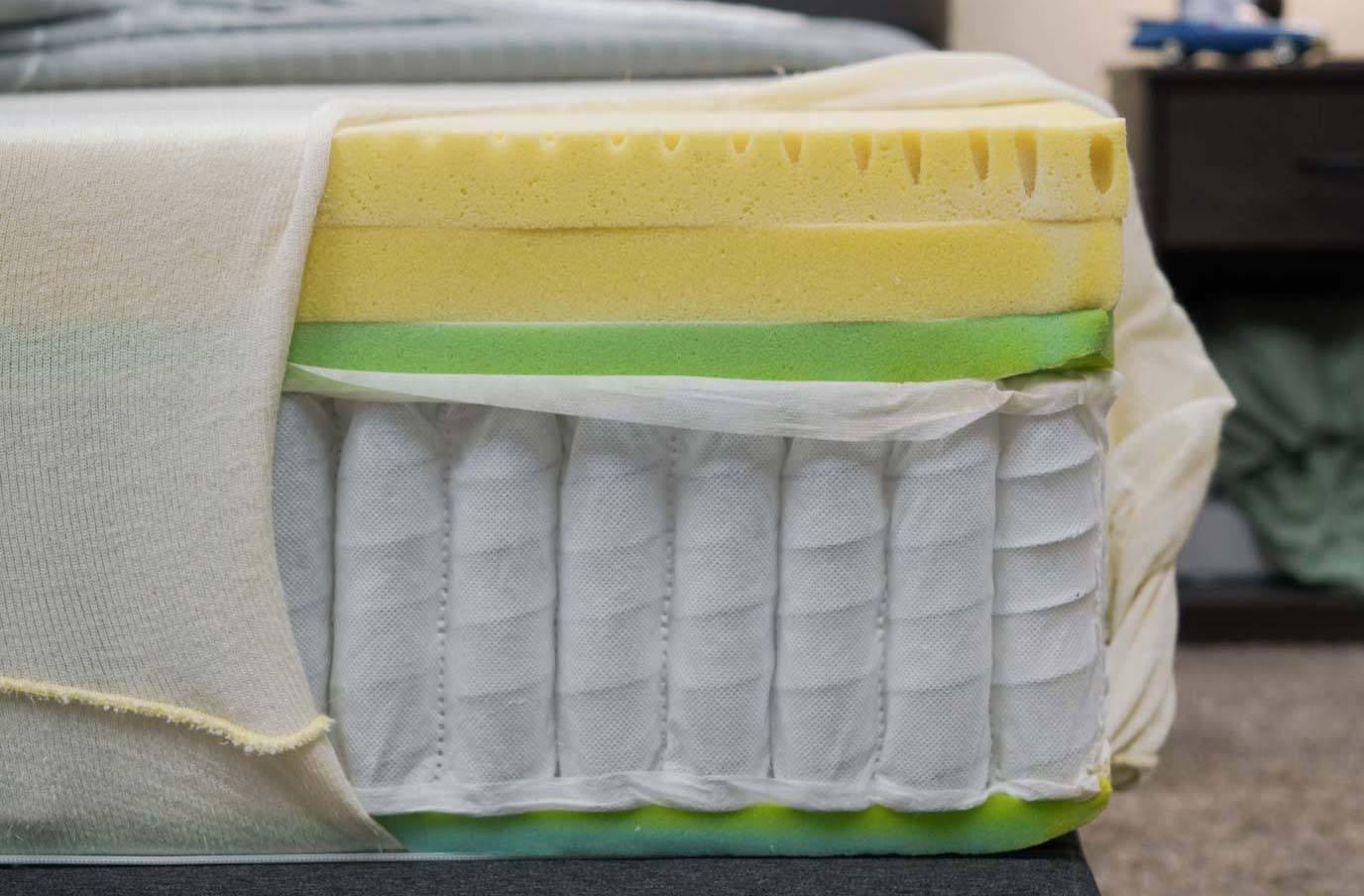 spring hybrid coil mattress reviews