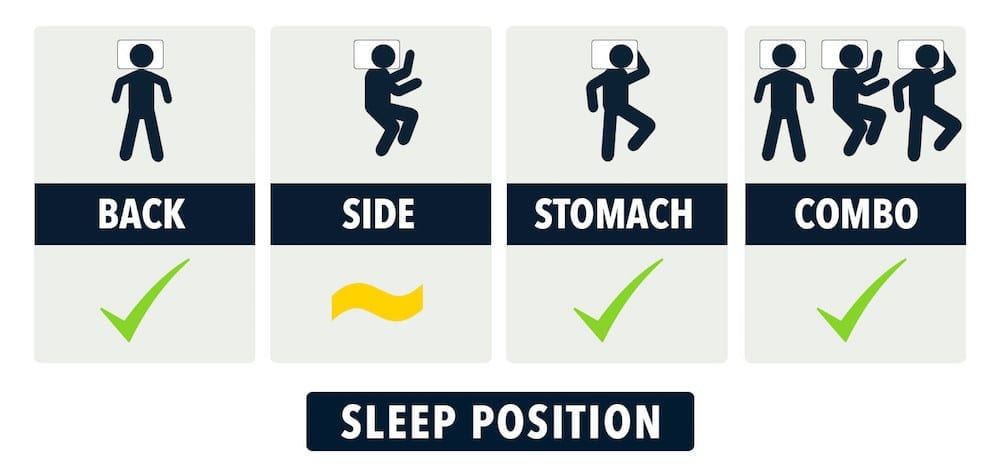 ecosleep mattress sleeping positions