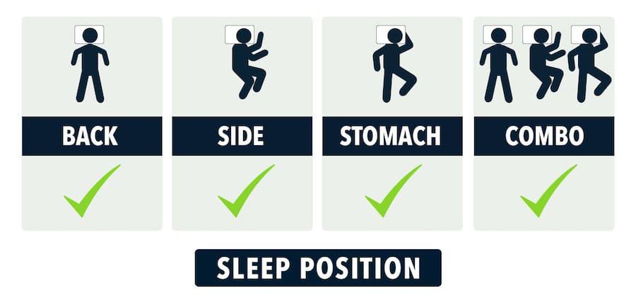 leesa hybrid mattress review all sleeping positions
