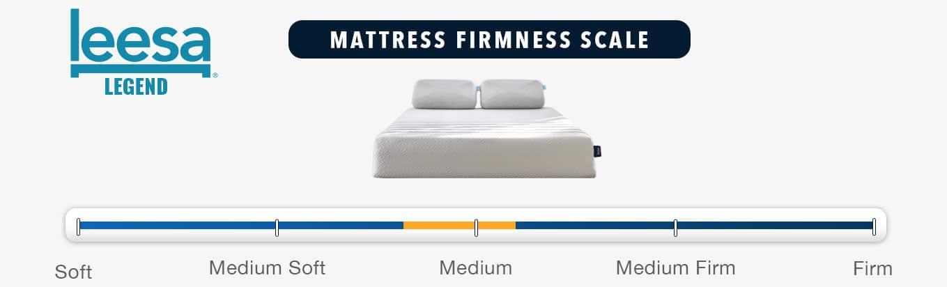 leesa legend mattress review firmness