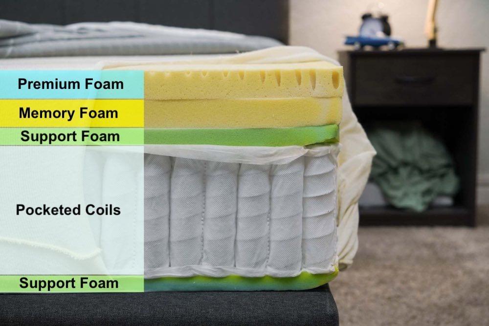 leesa sapira hybrid mattress review construction