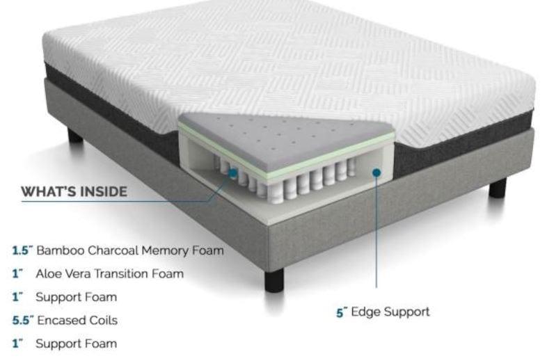 lucid hybrid mattress review