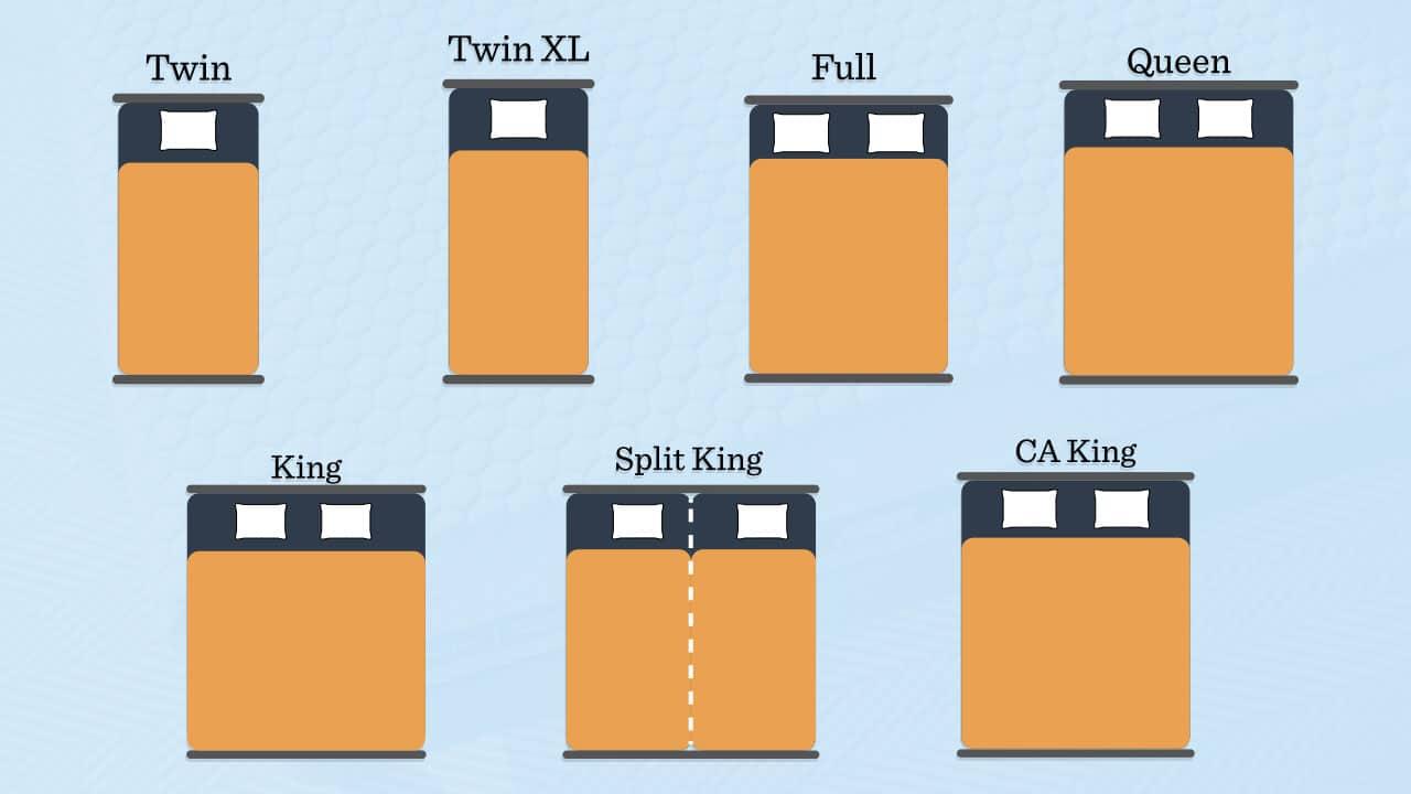 mattress size chart guide slumber yard
