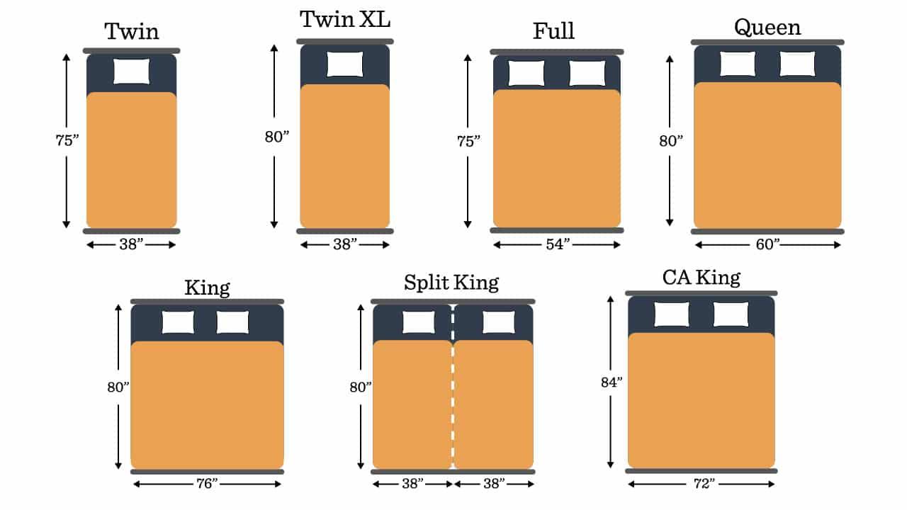 Mattress Size Chart Dimensions Guide My Slumber Yard