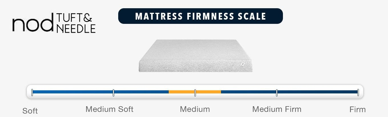 tuft and needle nod mattress firmness
