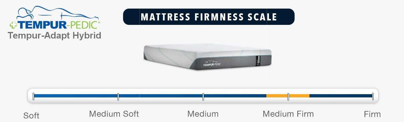 tempurpedic tempur adapt hybrid mattress review firmness and feel