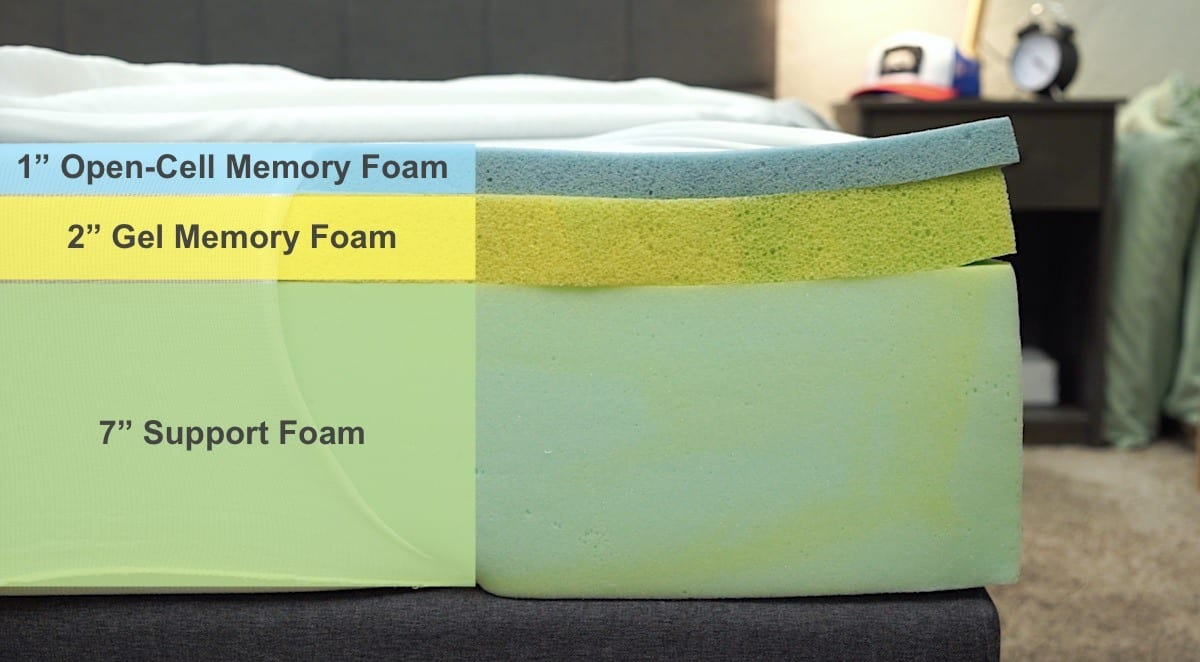 tomorrow sleep mattress review construction and layers