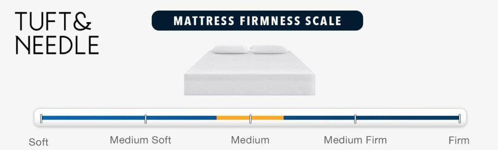 tuft and needle mattress review firmness graphic