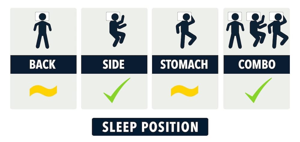 vaya mattress review sleeping positions